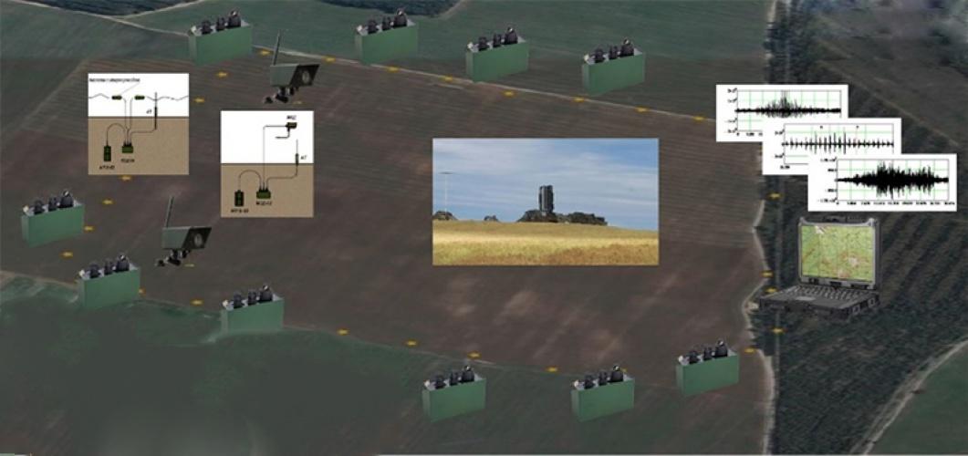"SFTUE ""Belspetsvneshtechnika"" will showcase a reconnaissance and warning system at MILEX-2021 exhibition"